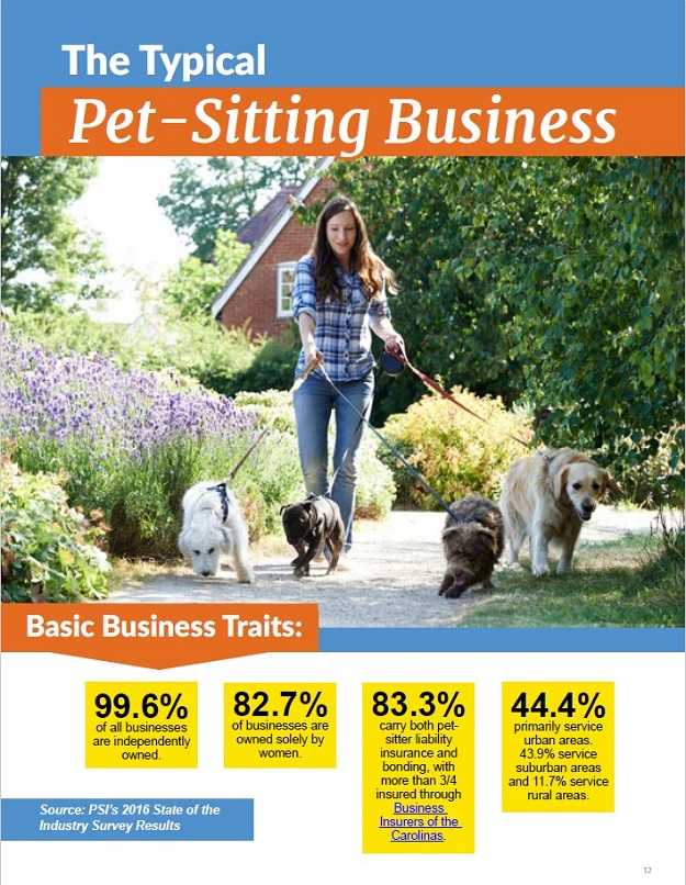pet sitting zoominfocom With dog sitting companies